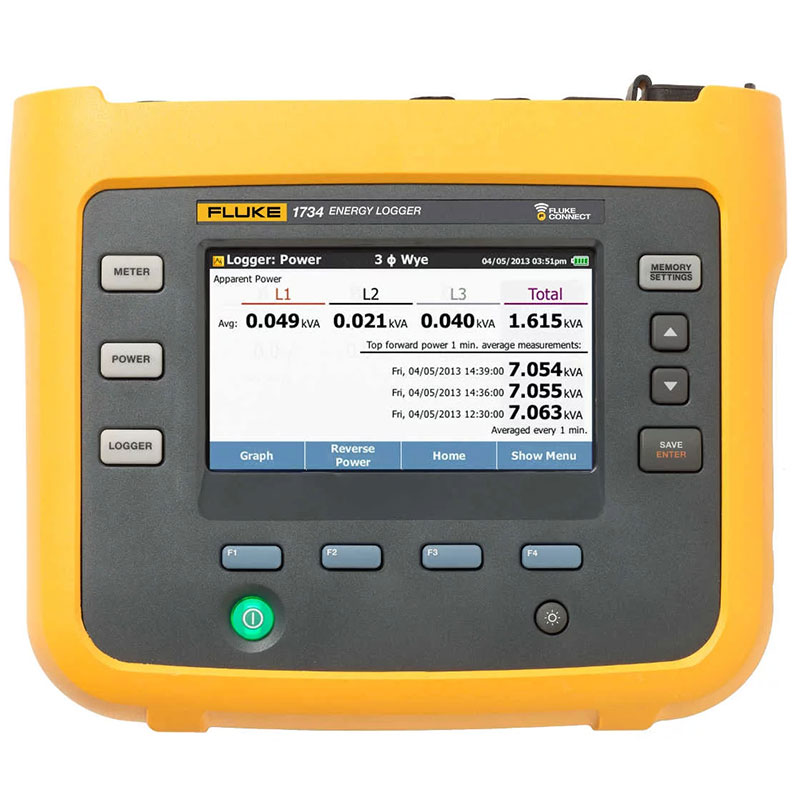 FLUKE 1734 THREE PHASE ELECTRICAL ENERGY LOGGER
